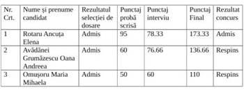 tabel rez