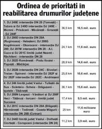 tabel(11)